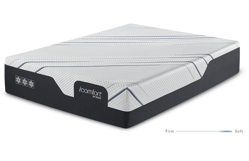 Serta Icomfort Cf4000 Plush By Mattress King Mattresses